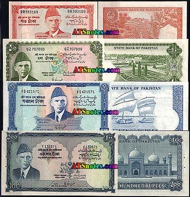National Currency of Pakistan