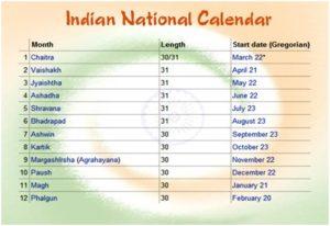 National Calendar of India | Symbols of India