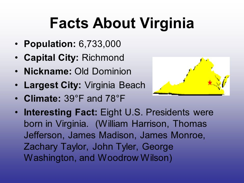 Interesting Facts About Virginia