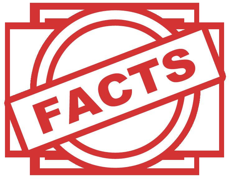 Facts About South Dakota